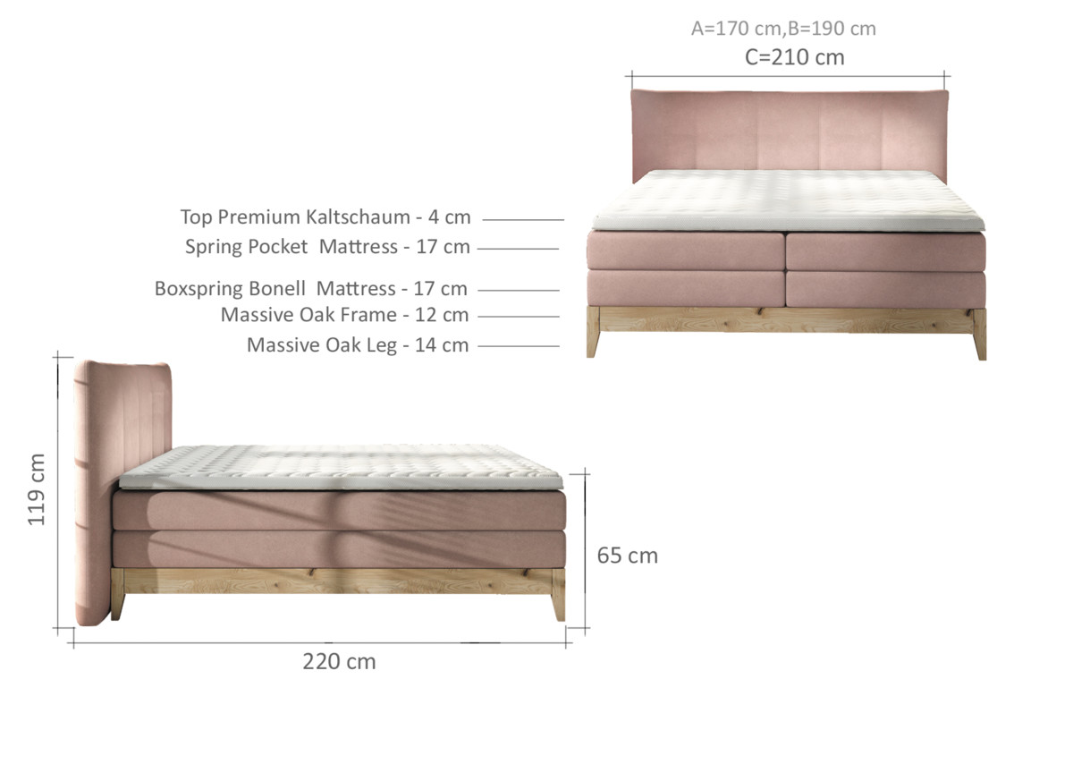 Postel Boxspring Forest (140)