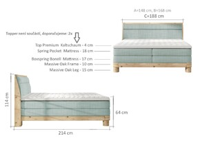 Postel Boxspring Donna (160)